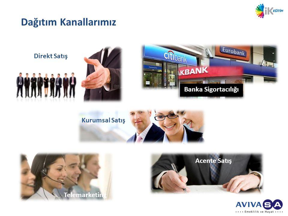 Dağıtım Kanallarımız Direkt Satış Kurumsal Satış Acente Satış Telemarketing Banka Sigortacılığı