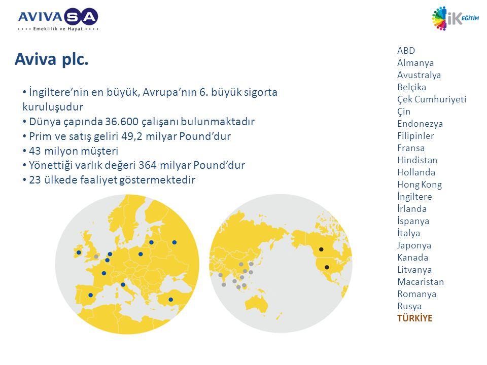 Aviva plc. ABD Almanya Avustralya Belçika Çek Cumhuriyeti Çin Endonezya Filipinler Fransa Hindistan Hollanda Hong Kong İngiltere İrlanda İspanya İtaly