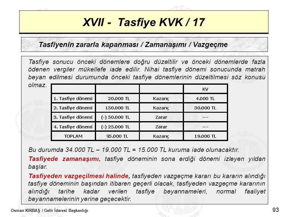 Osman KIRBAŞ / Gelir İdaresi Başkanlığı 93 XVII - Tasfiye KVK / 17 Tasfiyenin zararla kapanması / Zamanaşımı / Vazgeçme Tasfiye sonucu önceki dönemler