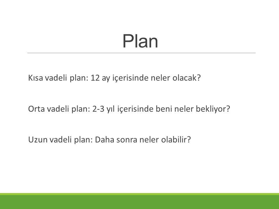 Plan Kısa vadeli plan: 12 ay içerisinde neler olacak? Orta vadeli plan: 2-3 yıl içerisinde beni neler bekliyor? Uzun vadeli plan: Daha sonra neler ola