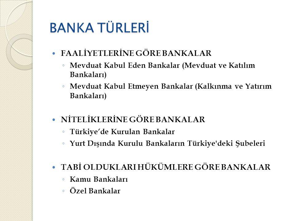 BANKA TÜRLER İ  FAALİYETLERİNE GÖRE BANKALAR ◦ Mevduat Kabul Eden Bankalar (Mevduat ve Katılım Bankaları) ◦ Mevduat Kabul Etmeyen Bankalar (Kalkınma ve Yatırım Bankaları)  NİTELİKLERİNE GÖRE BANKALAR ◦ Türkiye'de Kurulan Bankalar ◦ Yurt Dışında Kurulu Bankaların Türkiye deki Şubeleri  TABİ OLDUKLARI HÜKÜMLERE GÖRE BANKALAR ◦ Kamu Bankaları ◦ Özel Bankalar