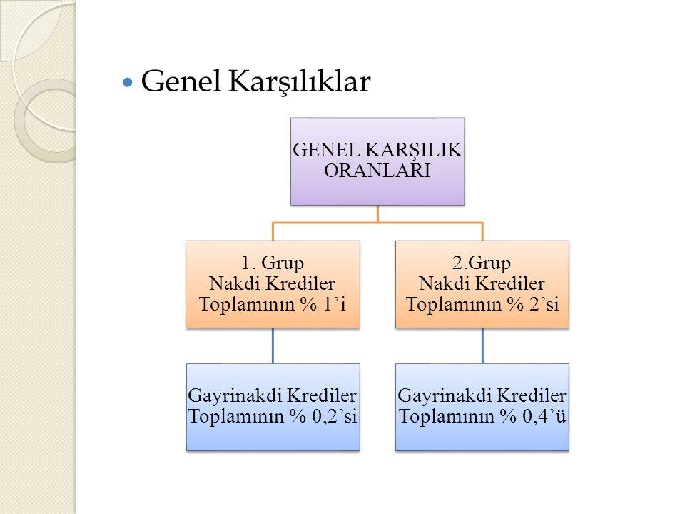  Genel Karşılıklar GENEL KARŞILIK ORANLARI 1.