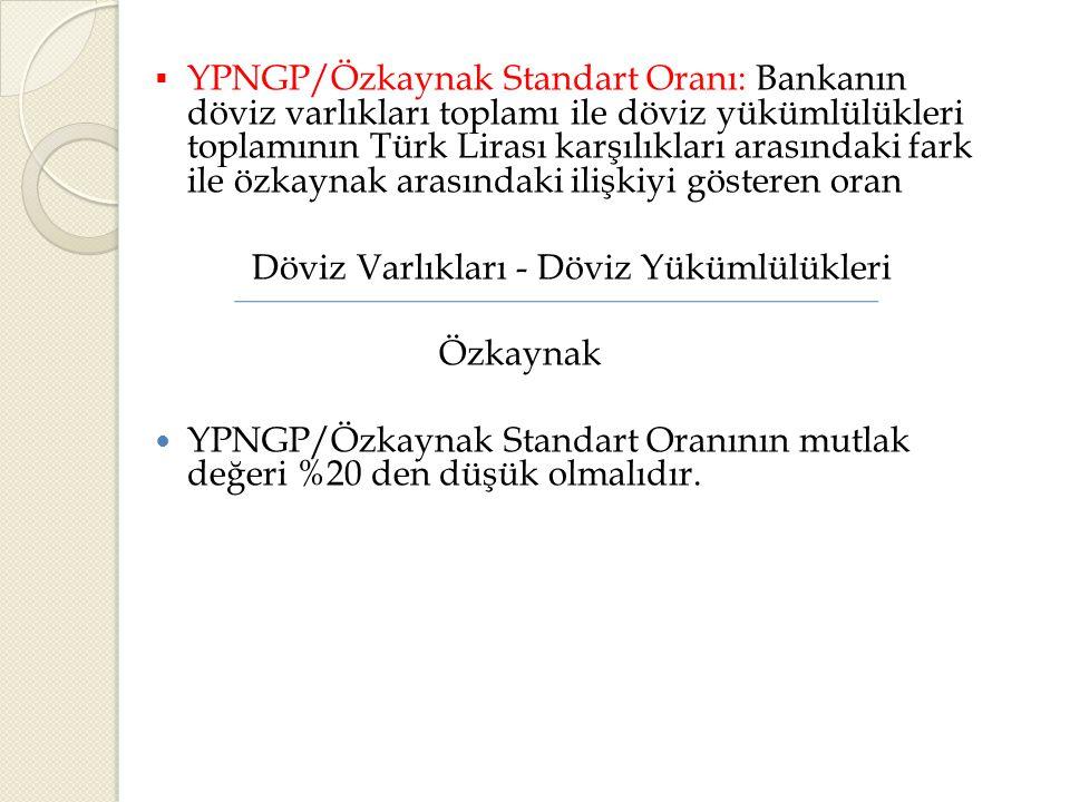  YPNGP/Özkaynak Standart Oranı: Bankanın döviz varlıkları toplamı ile döviz yükümlülükleri toplamının Türk Lirası karşılıkları arasındaki fark ile özkaynak arasındaki ilişkiyi gösteren oran Döviz Varlıkları - Döviz Yükümlülükleri Özkaynak  YPNGP/Özkaynak Standart Oranının mutlak değeri %20 den düşük olmalıdır.