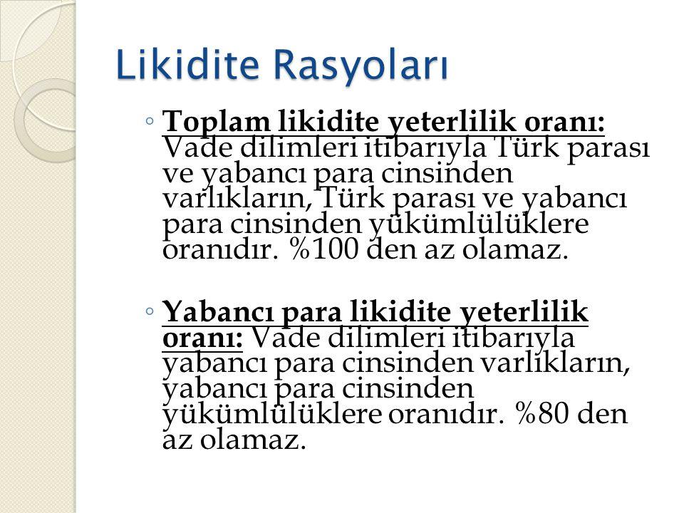 Likidite Rasyoları ◦ Toplam likidite yeterlilik oranı: Vade dilimleri itibarıyla Türk parası ve yabancı para cinsinden varlıkların, Türk parası ve yabancı para cinsinden yükümlülüklere oranıdır.