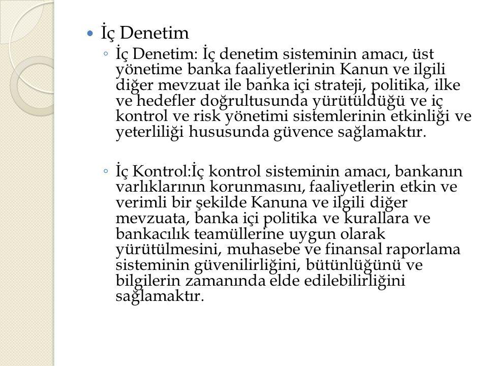 İç Denetim ◦ İç Denetim: İç denetim sisteminin amacı, üst yönetime banka faaliyetlerinin Kanun ve ilgili diğer mevzuat ile banka içi strateji, politika, ilke ve hedefler doğrultusunda yürütüldüğü ve iç kontrol ve risk yönetimi sistemlerinin etkinliği ve yeterliliği hususunda güvence sağlamaktır.