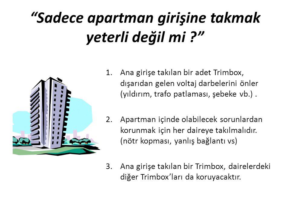 Evlerdeki Uygulamalar • Konutlarda: Her daireye bir adet • Apartmanlarda: Ana girişe + her daireye bir adet