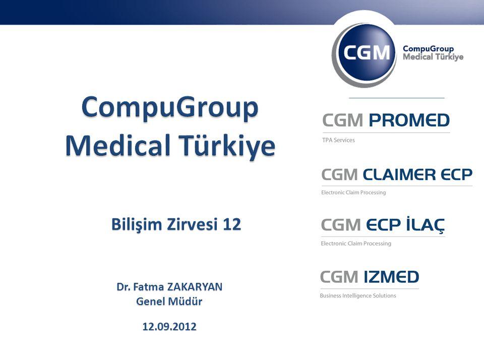 12.09.2012 Bilişim Zirvesi 12 Dr. Fatma ZAKARYAN Genel Müdür