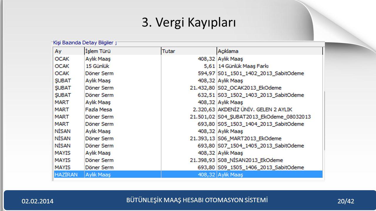 3. Vergi Kayıpları BÜTÜNLEŞİK MAAŞ HESABI OTOMASYON SİSTEMİ 02.02.201420/42