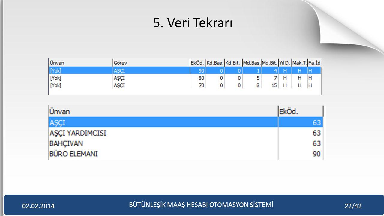 5. Veri Tekrarı BÜTÜNLEŞİK MAAŞ HESABI OTOMASYON SİSTEMİ 02.02.201422/42