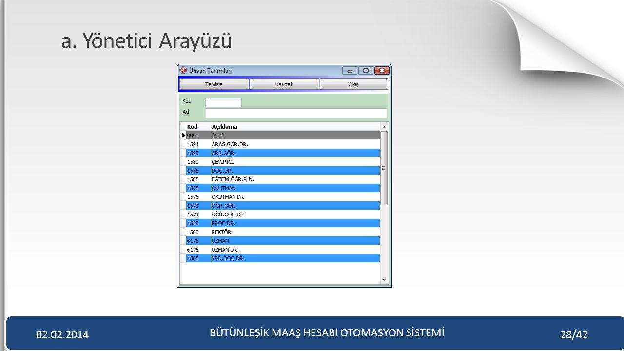 a. Yönetici Arayüzü BÜTÜNLEŞİK MAAŞ HESABI OTOMASYON SİSTEMİ 02.02.201428/42