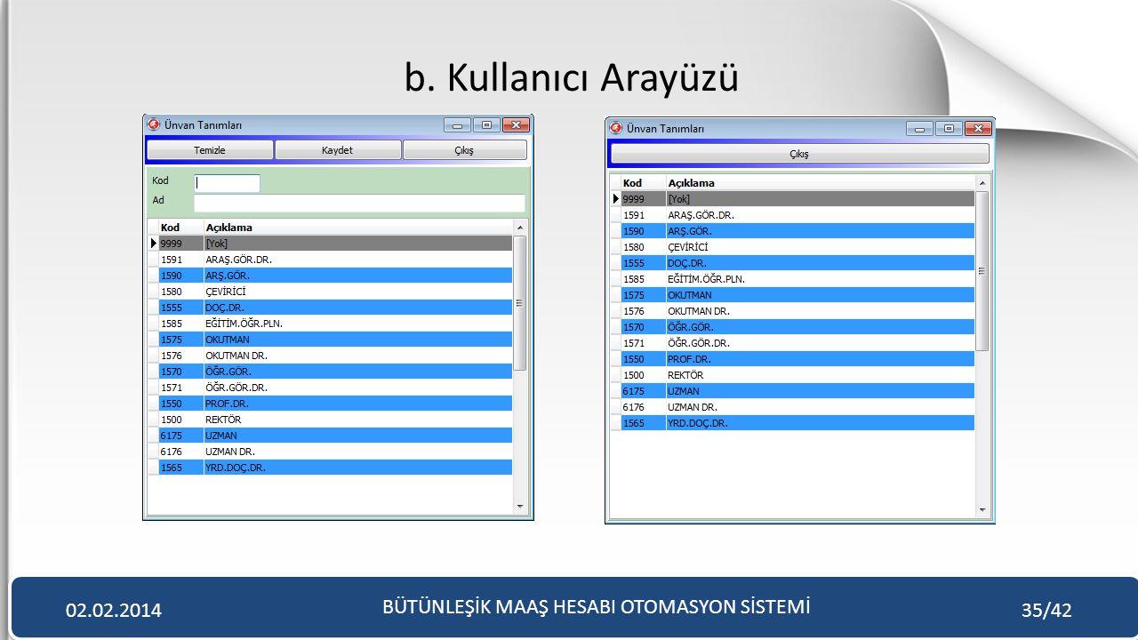 b. Kullanıcı Arayüzü BÜTÜNLEŞİK MAAŞ HESABI OTOMASYON SİSTEMİ 02.02.201435/42