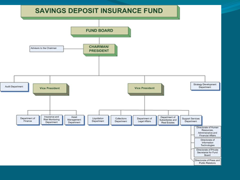  Fund has administrative and financial autonomy.