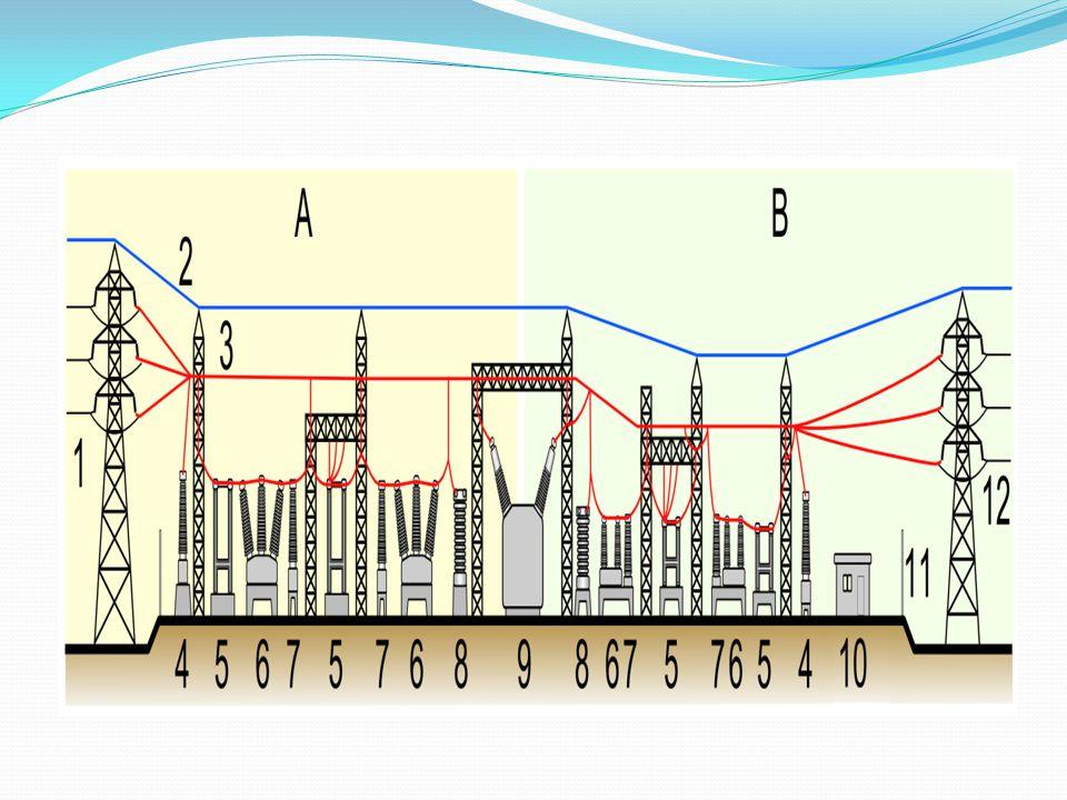 Yüksek gerilim NH sigortaları Sigorta, üzerinden aşırı akım geçtiğinde devreyi açan bir eleman olarak tanımlanır