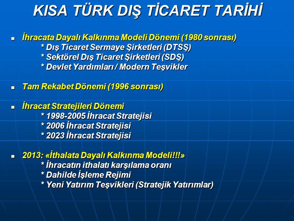 KISA TÜRK DIŞ TİCARET TARİHİ  İhracata Dayalı Kalkınma Modeli Dönemi (1980 sonrası) * Dış Ticaret Sermaye Şirketleri (DTSŞ) * Sektörel Dış Ticaret Şirketleri (SDŞ) * Devlet Yardımları / Modern Teşvikler  Tam Rekabet Dönemi (1996 sonrası)  İhracat Stratejileri Dönemi * 1998-2005 İhracat Stratejisi * 2006 İhracat Stratejisi * 2023 İhracat Stratejisi  2013: «İthalata Dayalı Kalkınma Modeli!!!» * İhracatın ithalatı karşılama oranı * Dahilde İşleme Rejimi * Yeni Yatırım Teşvikleri (Stratejik Yatırımlar)