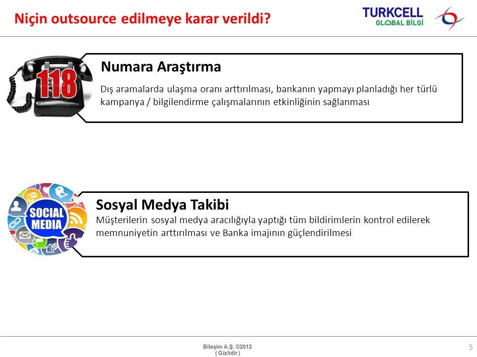 Bileşim – Turkcell Global Bilgi İş Modeli 6 OB Çağrı Merkezi Hizmeti Numara Sorgulama Hizmeti Sosyal Medya Hizmeti