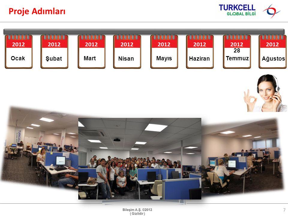 Edinilen Tecrübeler 8 İlk outsource / şehir dışı hizmet 1 • Bilgi paylaşımı • Online hizmetten offline hizmete geçiş • Adres bilgisinin UAVT'ye göre güncellenmesi • Eğitim süreci/ Operasyonel takip Veri • Aranacak adetlerin belirlenmesi • Arama sonuçlarının aynı gün işlenmesi Farklı partilerle çalışma • 4 şirketin ortak kararı 2 3