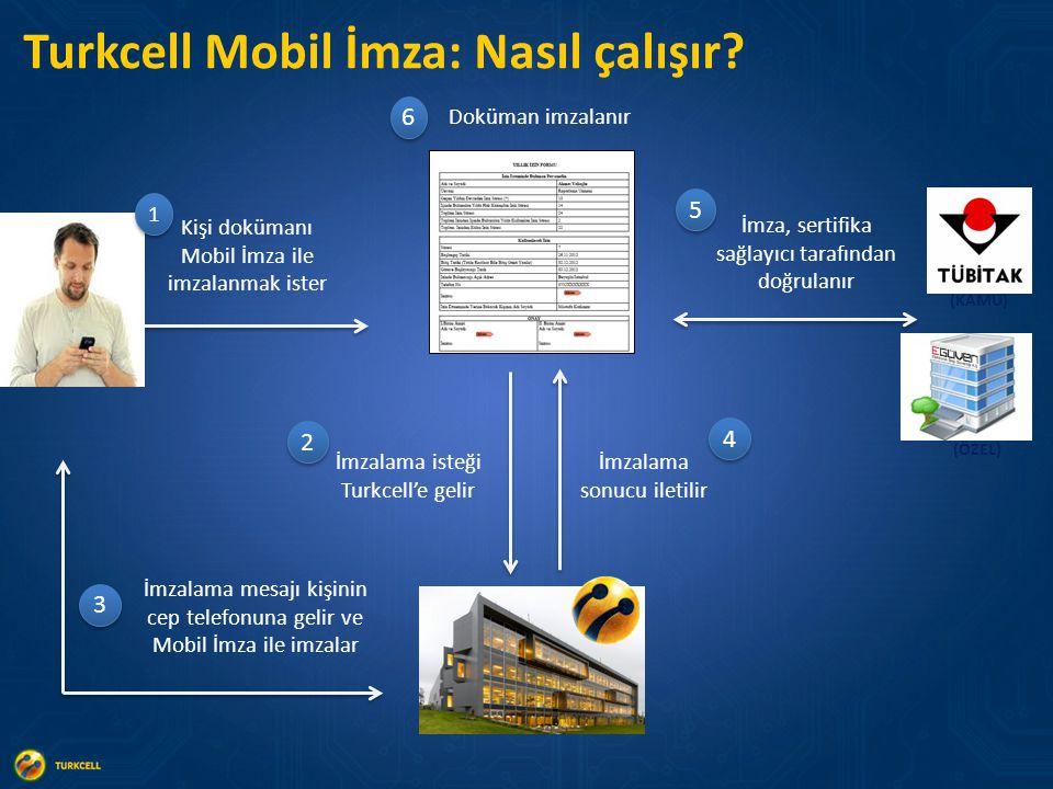 Turkcell Mobil İmza: Nasıl çalışır? 2 2 İmzalama isteği Turkcell'e gelir 3 3 İmzalama mesajı kişinin cep telefonuna gelir ve Mobil İmza ile imzalar İm