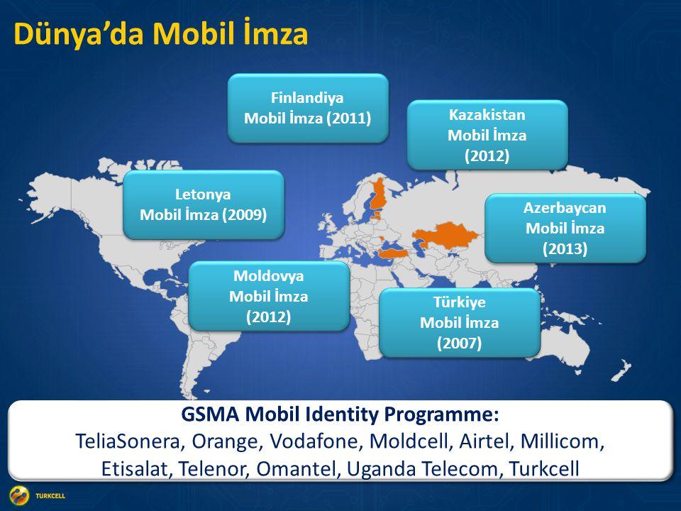 Finlandiya Mobil İmza (2011) Finlandiya Mobil İmza (2011) Kazakistan Mobil İmza (2012) Kazakistan Mobil İmza (2012) Türkiye Mobil İmza (2007) Türkiye Mobil İmza (2007) Moldovya Mobil İmza (2012) Moldovya Mobil İmza (2012) Dünya'da Mobil İmza GSMA Mobil Identity Programme: TeliaSonera, Orange, Vodafone, Moldcell, Airtel, Millicom, Etisalat, Telenor, Omantel, Uganda Telecom, Turkcell GSMA Mobil Identity Programme: TeliaSonera, Orange, Vodafone, Moldcell, Airtel, Millicom, Etisalat, Telenor, Omantel, Uganda Telecom, Turkcell Letonya Mobil İmza (2009) Azerbaycan Mobil İmza (2013) Azerbaycan Mobil İmza (2013)