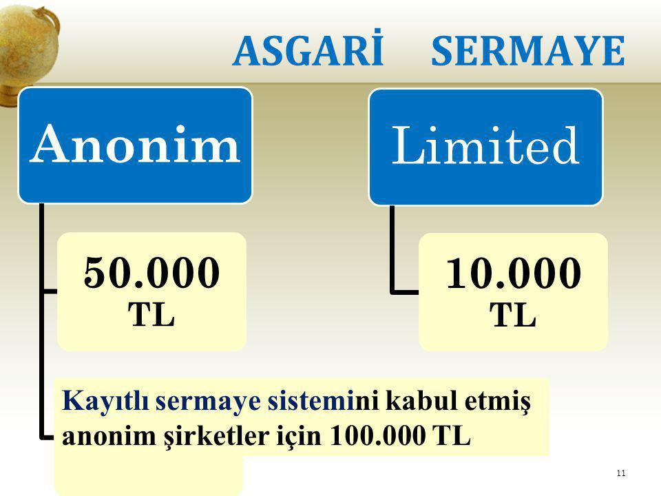 ASGARİ SERMAYE Anonim 50.000 TL Limited 10.000 TL Kayıtlı sermaye sistemini kabul etmiş anonim şirketler için 100.000 TL 11