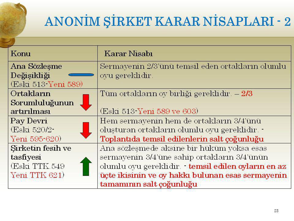 ANONİM ŞİRKET KARAR NİSAPLARI - 2 23