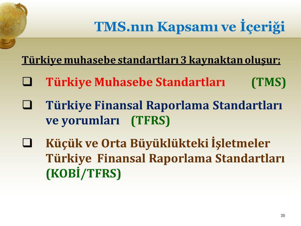 TMS.nın Kapsamı ve İçeriği Türkiye muhasebe standartları 3 kaynaktan oluşur;  Türkiye Muhasebe Standartları (TMS)  Türkiye Finansal Raporlama Standa