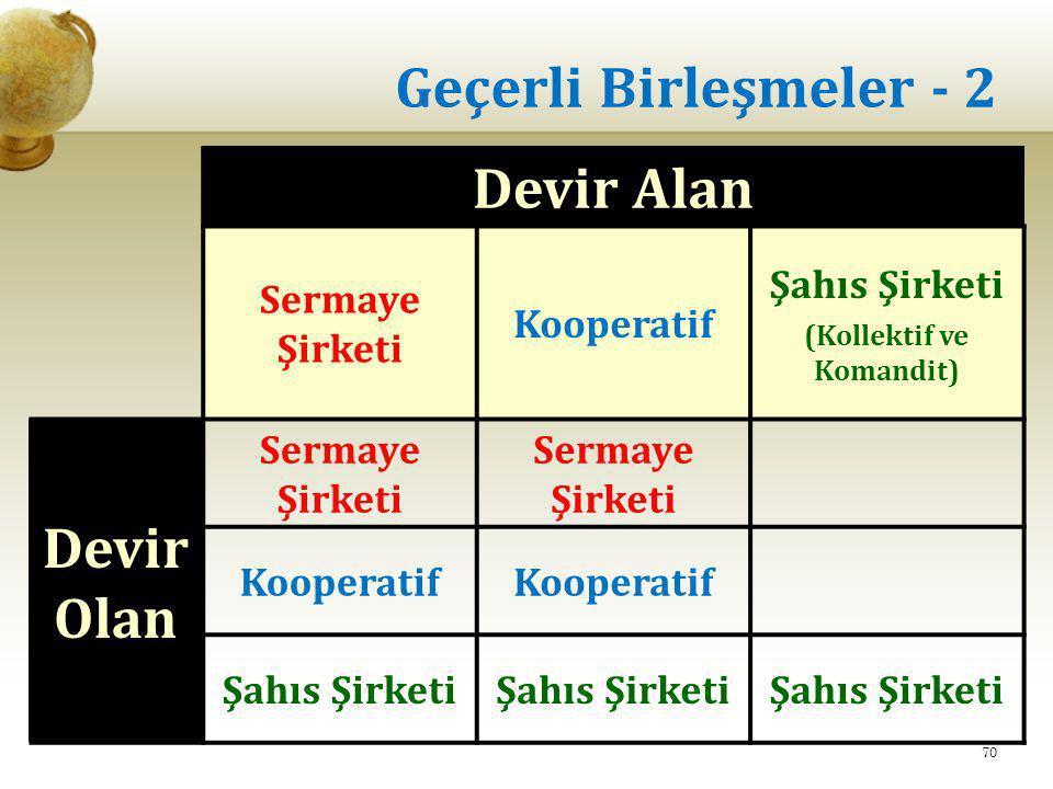 Geçerli Birleşmeler - 2 Devir Alan Sermaye Şirketi Kooperatif Şahıs Şirketi (Kollektif ve Komandit) Devir Olan Sermaye Şirketi Kooperatif Şahıs Şirket