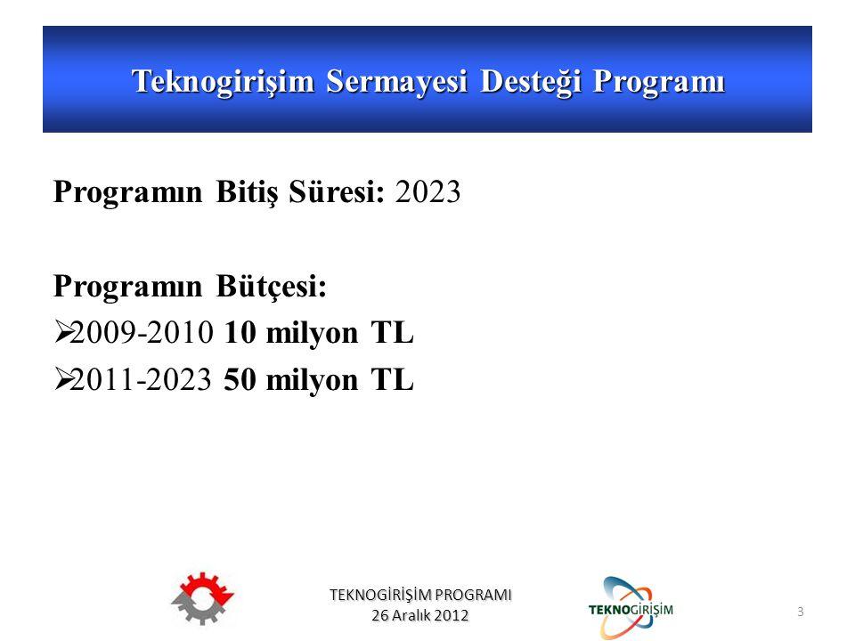 TEKNOGİRİŞİM PROGRAMI 26 Aralık 2012 Teknogirişim Sermayesi Desteği Programı 3 Programın Bitiş Süresi: 2023 Programın Bütçesi:  2009-2010 10 milyon TL  2011-2023 50 milyon TL