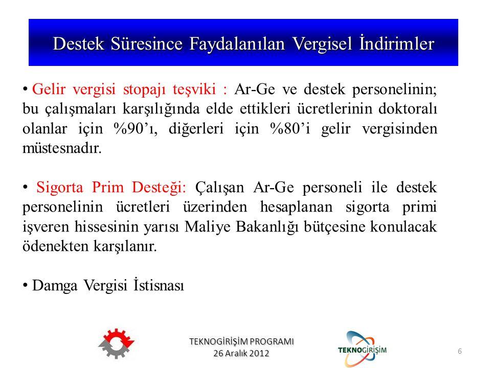 TEKNOGİRİŞİM PROGRAMI 26 Aralık 2012 • Gelir vergisi stopajı teşviki : Ar-Ge ve destek personelinin; bu çalışmaları karşılığında elde ettikleri ücretl