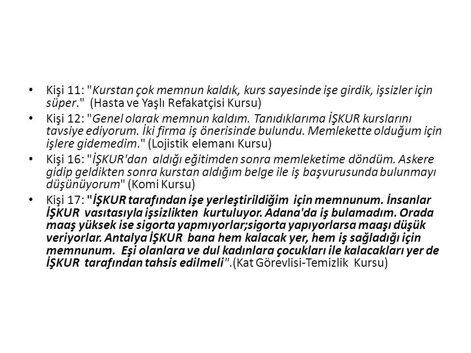 • Kişi 11: