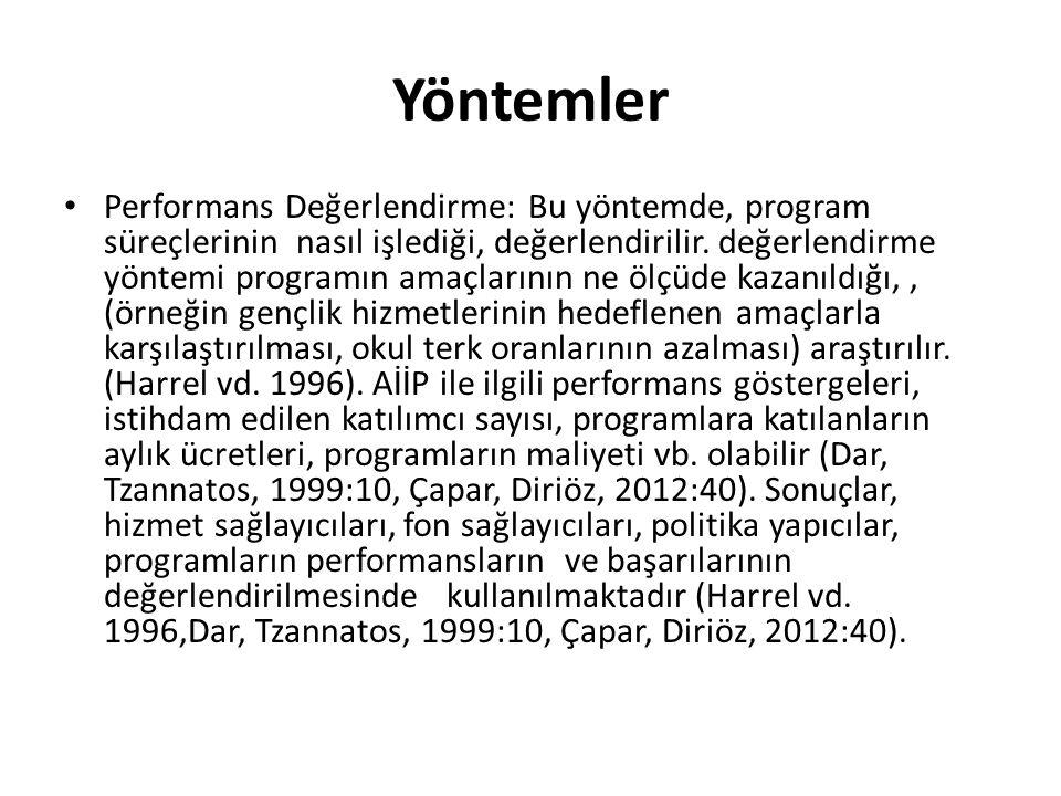 Yöntemler • Performans Değerlendirme: Bu yöntemde, program süreçlerinin nasıl işlediği, değerlendirilir. değerlendirme yöntemi programın amaçlarının n