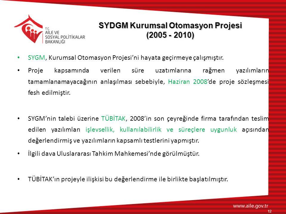 • SYGM, Kurumsal Otomasyon Projesi'ni hayata geçirmeye çalışmıştır. • Proje kapsamında verilen süre uzatımlarına rağmen yazılımların tamamlanamayacağı