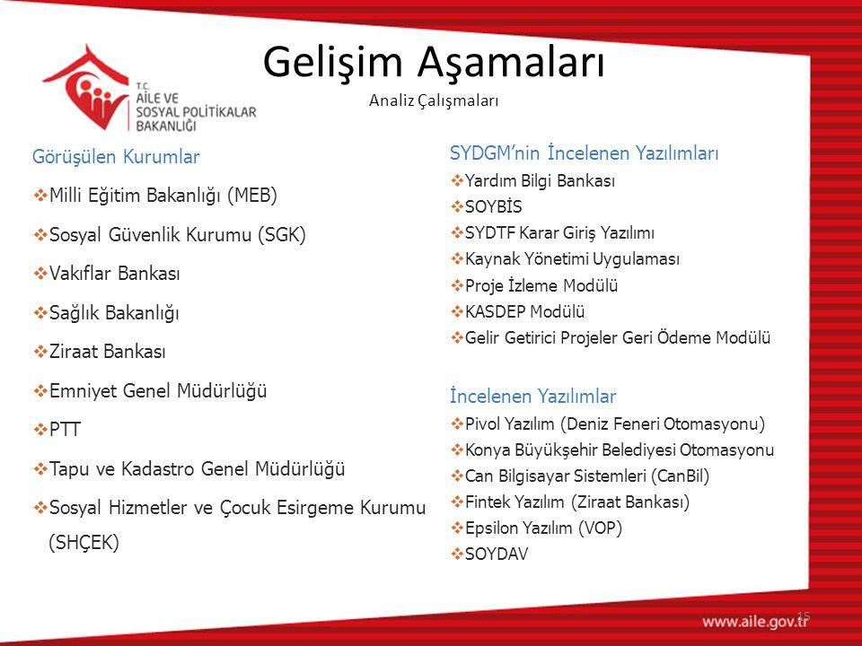 15 Gelişim Aşamaları Analiz Çalışmaları Görüşülen Kurumlar  Milli Eğitim Bakanlığı (MEB)  Sosyal Güvenlik Kurumu (SGK)  Vakıflar Bankası  Sağlık B