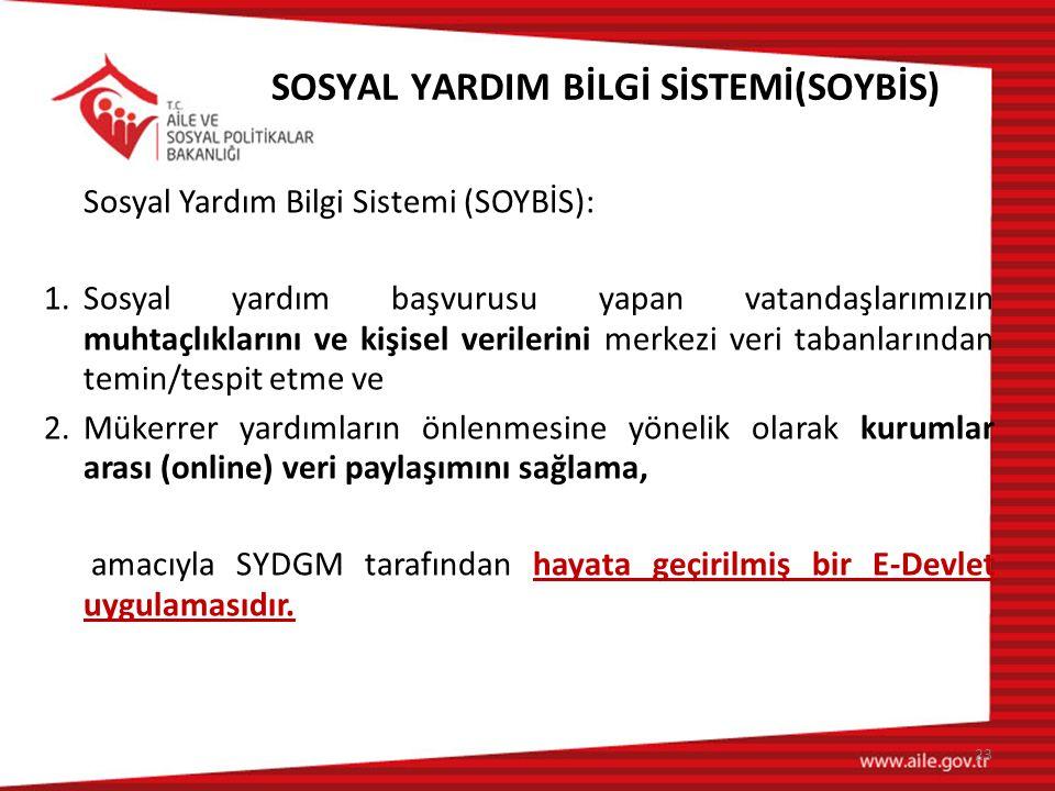 SOSYAL YARDIM BİLGİ SİSTEMİ(SOYBİS) Sosyal Yardım Bilgi Sistemi (SOYBİS): 1.Sosyal yardım başvurusu yapan vatandaşlarımızın muhtaçlıklarını ve kişisel