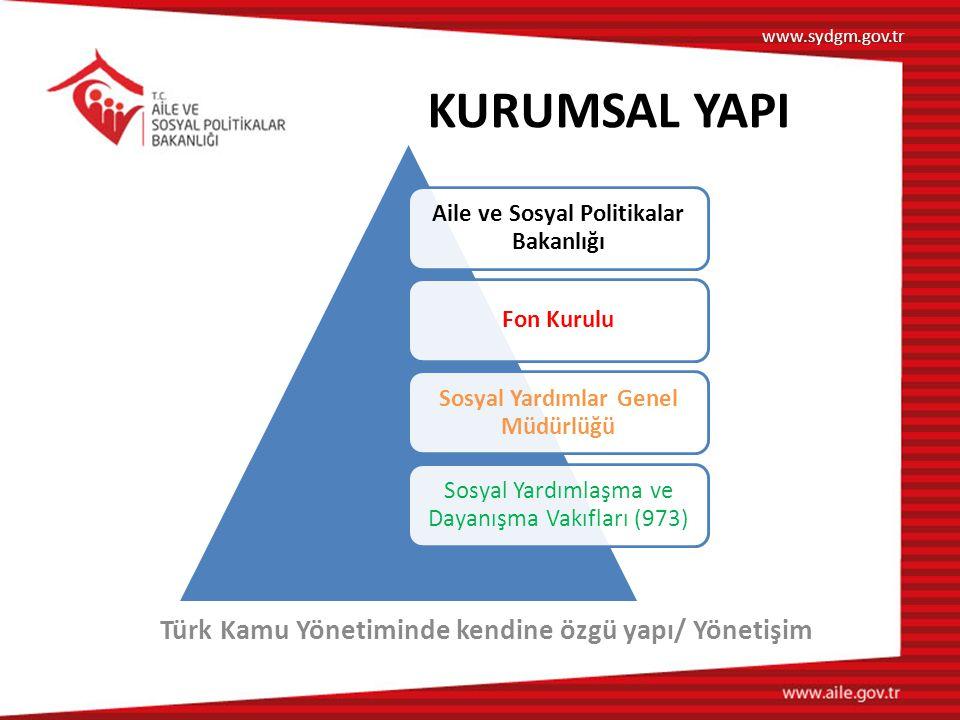 Aile ve Sosyal Politikalar Bakanlığı Fon Kurulu Sosyal Yardımlar Genel Müdürlüğü Sosyal Yardımlaşma ve Dayanışma Vakıfları (973) Türk Kamu Yönetiminde