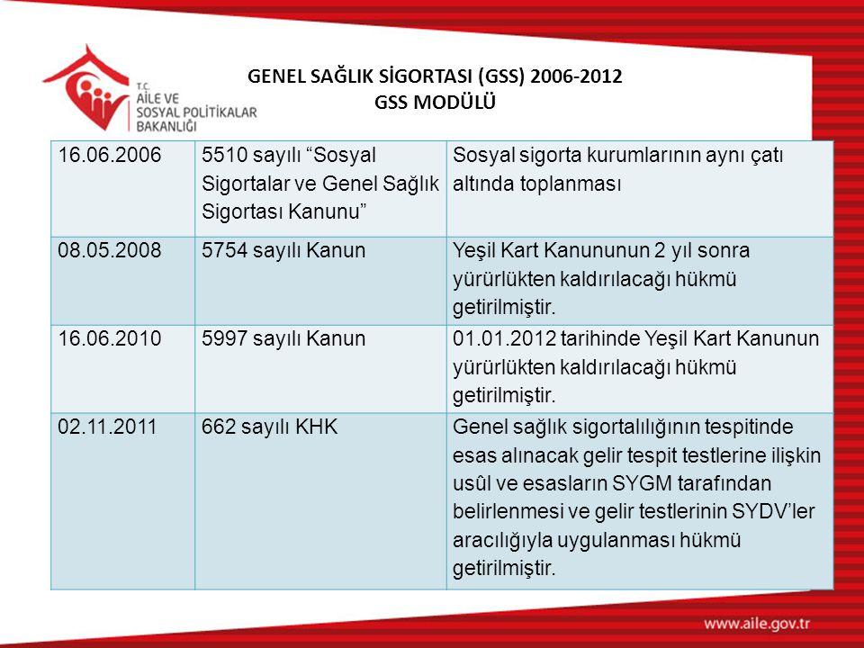 """GENEL SAĞLIK SİGORTASI (GSS) 2006-2012 GSS MODÜLÜ 16.06.2006 5510 sayılı """"Sosyal Sigortalar ve Genel Sağlık Sigortası Kanunu"""" Sosyal sigorta kurumları"""