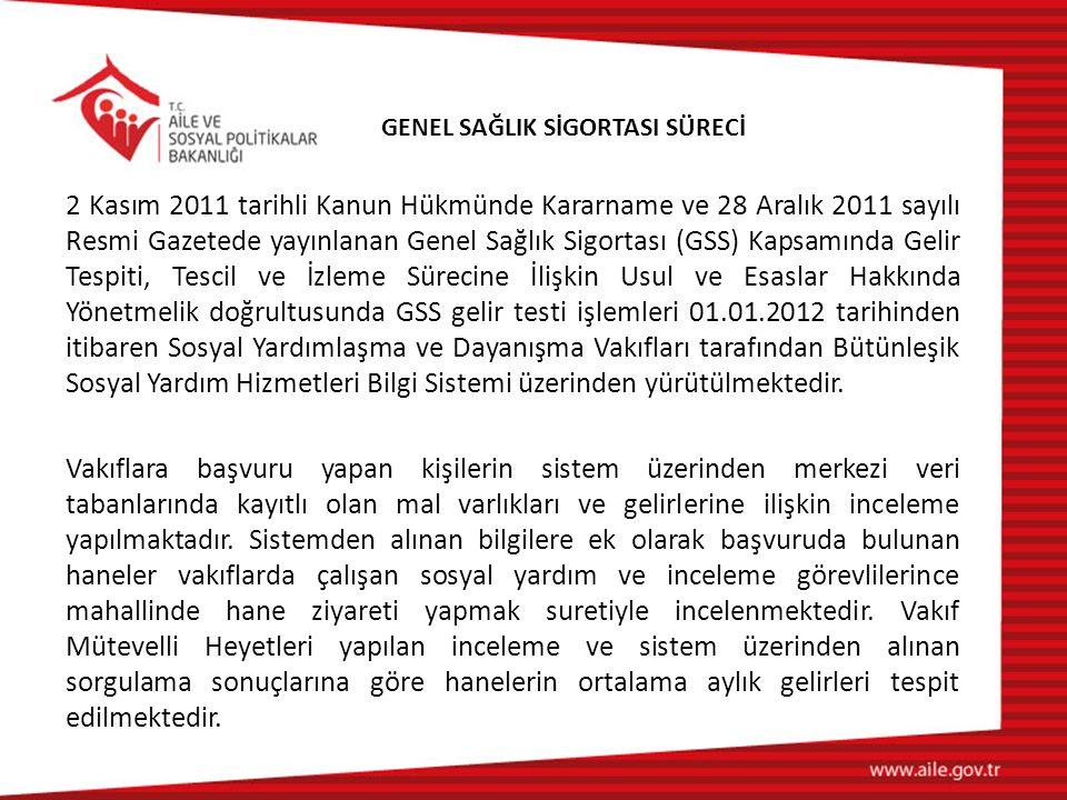 GENEL SAĞLIK SİGORTASI SÜRECİ 2 Kasım 2011 tarihli Kanun Hükmünde Kararname ve 28 Aralık 2011 sayılı Resmi Gazetede yayınlanan Genel Sağlık Sigortası