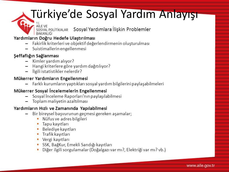 Türkiye'de Sosyal Yardım Anlayışı Yardımların Doğru Hedefe Ulaştırılması – Fakirlik kriterleri ve objektif değerlendirmenin oluşturulması – Suistimall