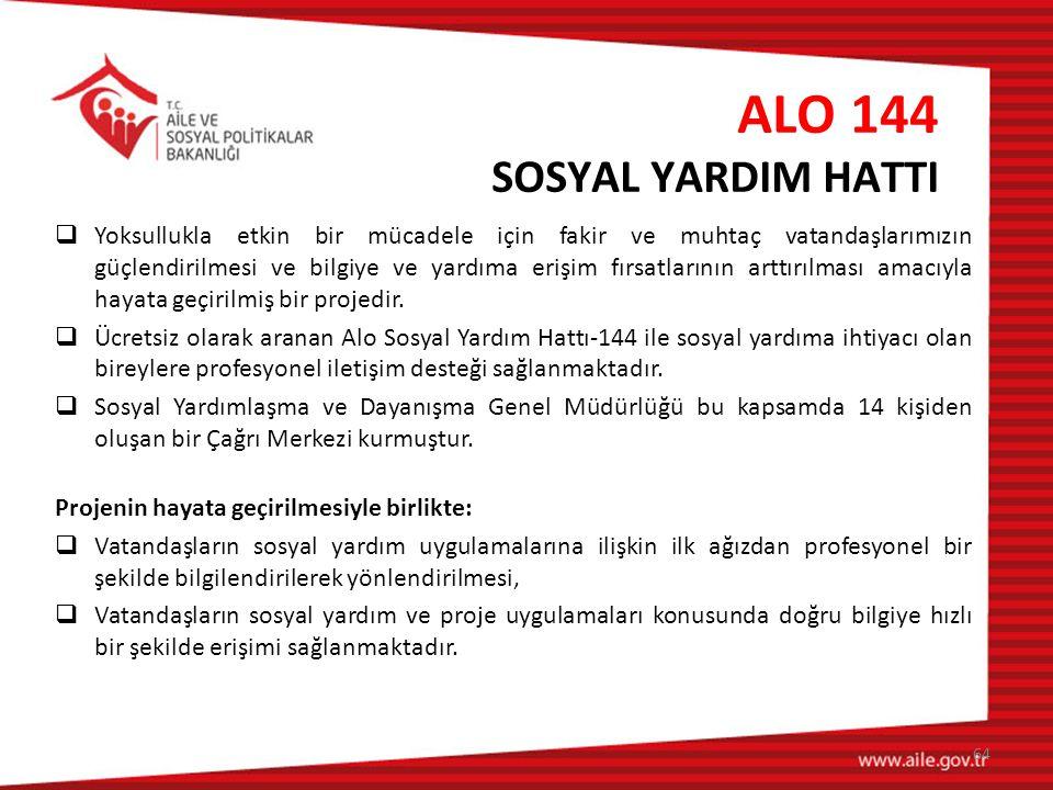 ALO 144 SOSYAL YARDIM HATTI  Yoksullukla etkin bir mücadele için fakir ve muhtaç vatandaşlarımızın güçlendirilmesi ve bilgiye ve yardıma erişim fırsa