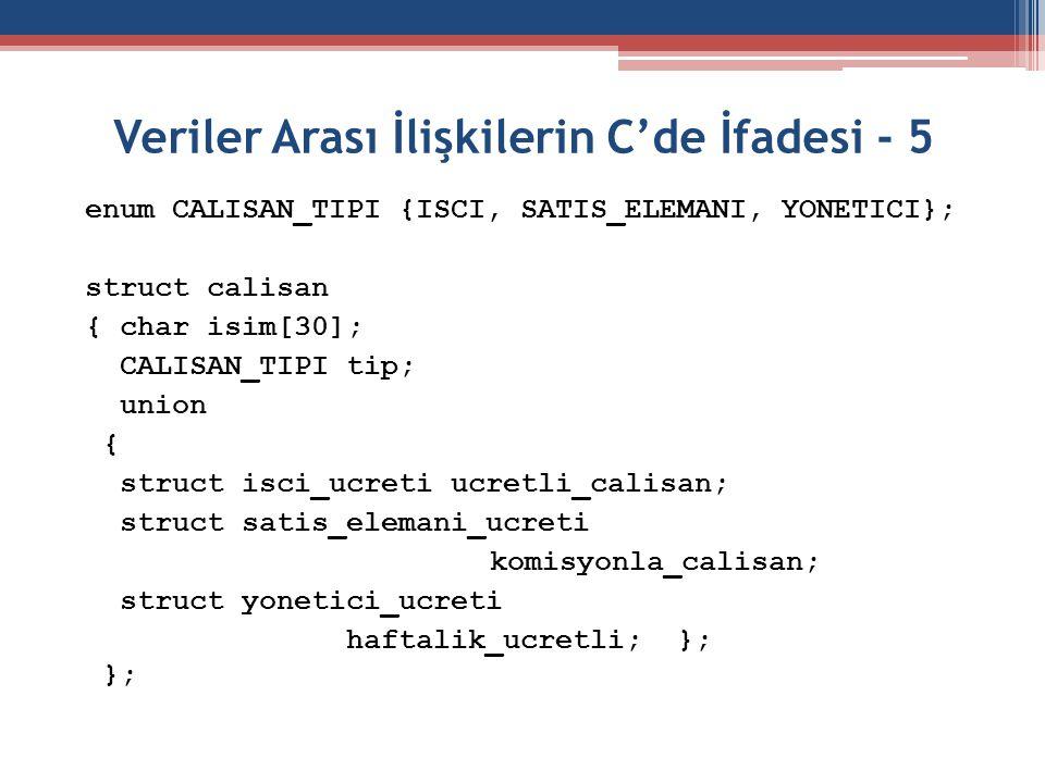 Veriler Arası İlişkilerin C'de İfadesi - 5 enum CALISAN_TIPI {ISCI, SATIS_ELEMANI, YONETICI}; struct calisan { char isim[30]; CALISAN_TIPI tip; union