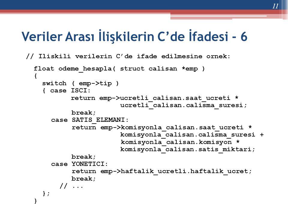 Veriler Arası İlişkilerin C'de İfadesi - 6 // Iliskili verilerin C'de ifade edilmesine ornek: float odeme_hesapla( struct calisan *emp ) { switch ( em