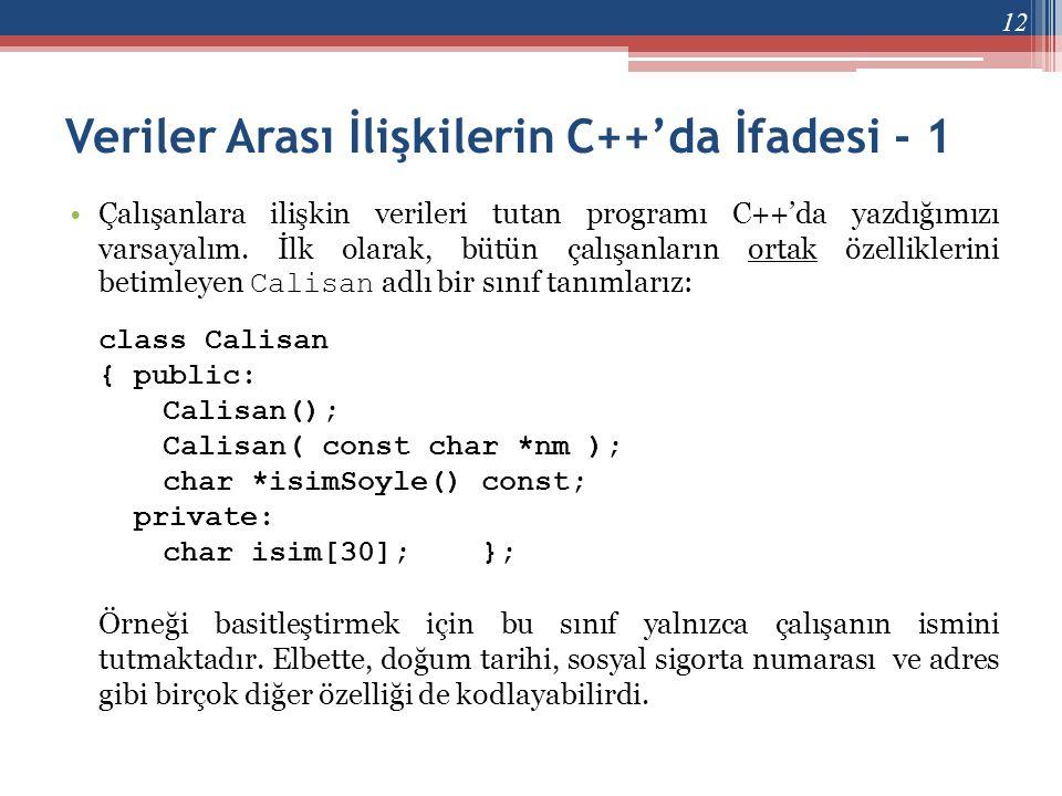 Veriler Arası İlişkilerin C++'da İfadesi - 1 •Çalışanlara ilişkin verileri tutan programı C++'da yazdığımızı varsayalım. İlk olarak, bütün çalışanları