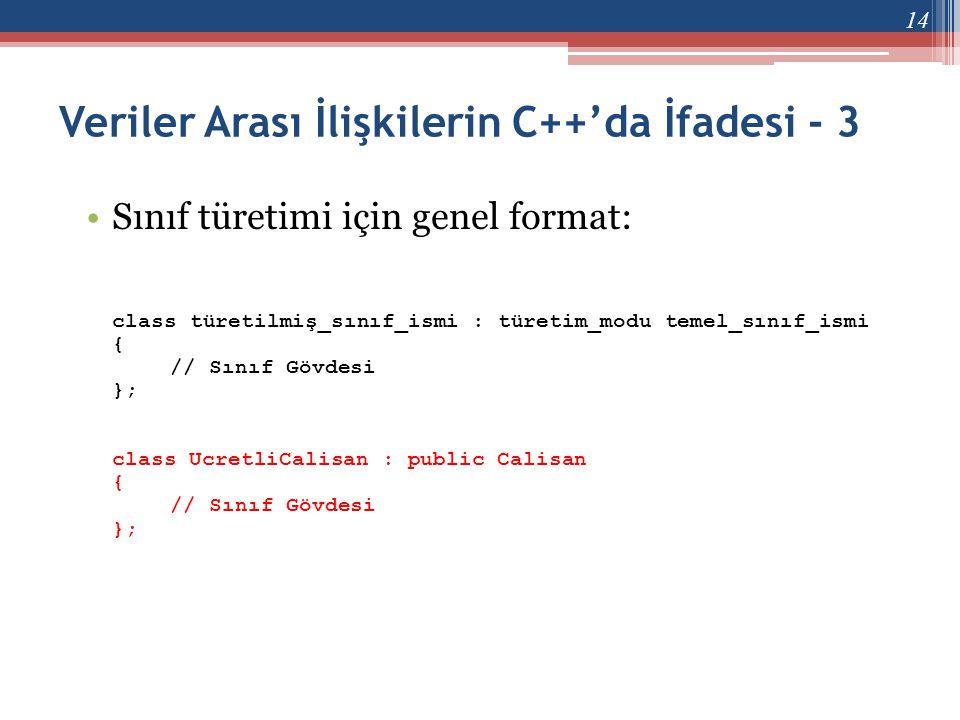 Veriler Arası İlişkilerin C++'da İfadesi - 3 •Sınıf türetimi için genel format: class türetilmiş_sınıf_ismi : türetim_modu temel_sınıf_ismi { // Sınıf