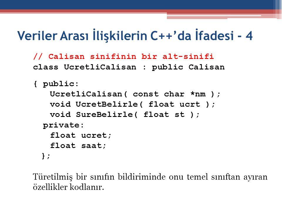 Veriler Arası İlişkilerin C++'da İfadesi - 4 // Calisan sinifinin bir alt-sinifi class UcretliCalisan : public Calisan { public: UcretliCalisan( const