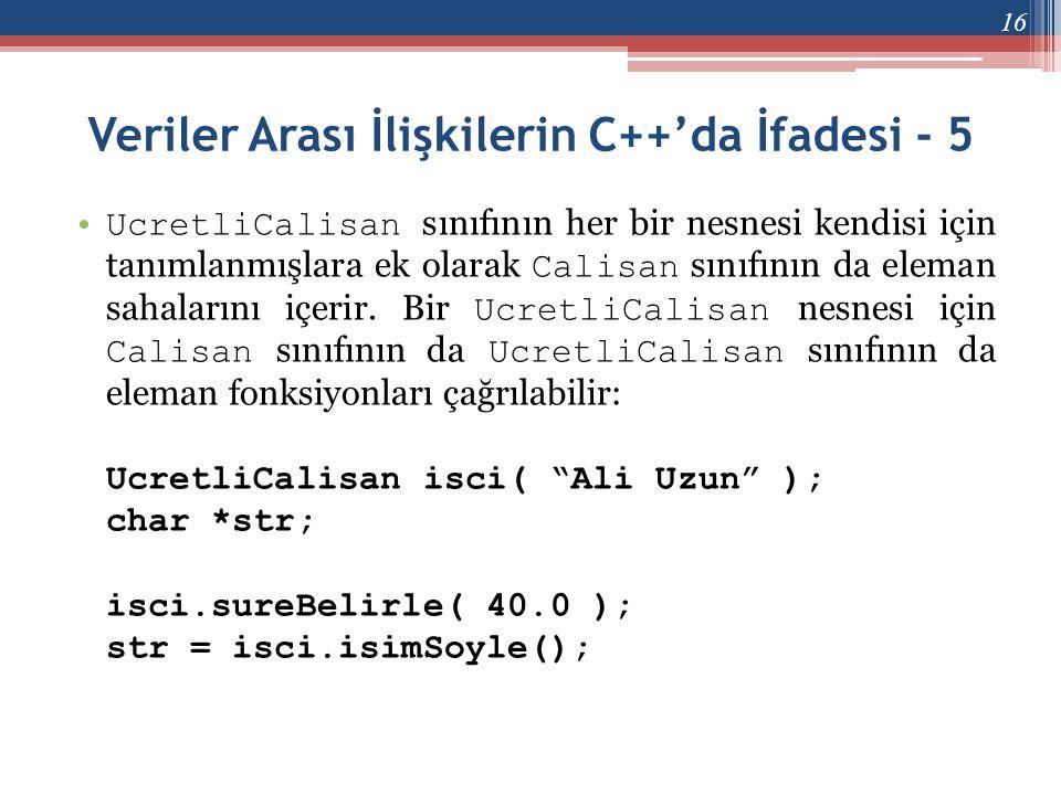 Veriler Arası İlişkilerin C++'da İfadesi - 5 • UcretliCalisan sınıfının her bir nesnesi kendisi için tanımlanmışlara ek olarak Calisan sınıfının da el