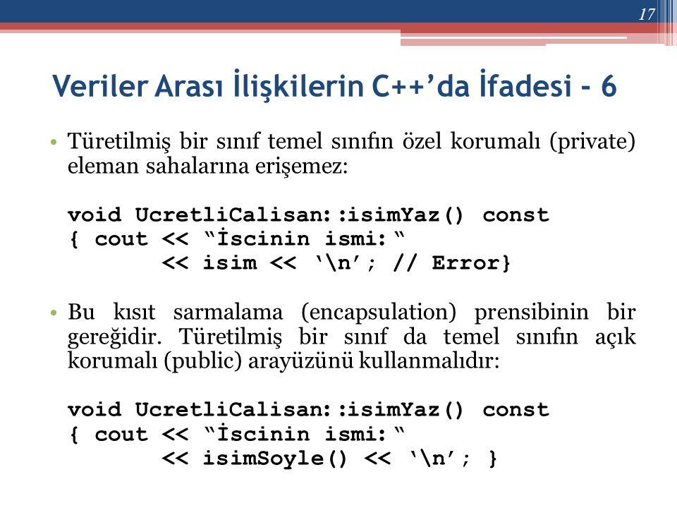 Veriler Arası İlişkilerin C++'da İfadesi - 6 •Türetilmiş bir sınıf temel sınıfın özel korumalı (private) eleman sahalarına erişemez: void UcretliCalis