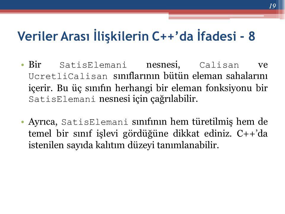 Veriler Arası İlişkilerin C++'da İfadesi - 8 •Bir SatisElemani nesnesi, Calisan ve UcretliCalisan sınıflarının bütün eleman sahalarını içerir. Bu üç s