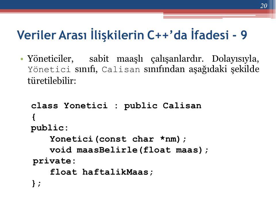 Veriler Arası İlişkilerin C++'da İfadesi - 9 •Yöneticiler, sabit maaşlı çalışanlardır. Dolayısıyla, Yönetici sınıfı, Calisan sınıfından aşağıdaki şeki
