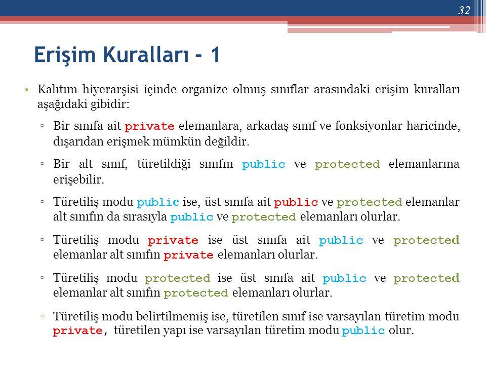 Erişim Kuralları - 1 •Kalıtım hiyerarşisi içinde organize olmuş sınıflar arasındaki erişim kuralları aşağıdaki gibidir: ▫Bir sınıfa ait private eleman