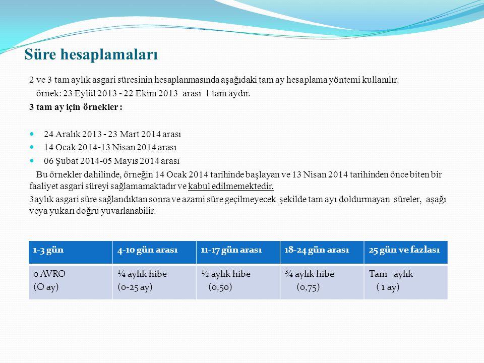 Süre hesaplamaları 2 ve 3 tam aylık asgari süresinin hesaplanmasında aşağıdaki tam ay hesaplama yöntemi kullanılır.
