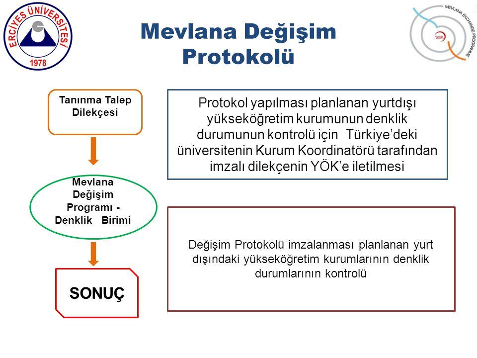 Mevlana Değişim Protokolü Tanınma Talep Dilekçesi Dilekçesi Mevlana Değişim Programı - Denklik Birimi M SONUÇ Protokol yapılması planlanan yurtdışı yükseköğretim kurumunun denklik durumunun kontrolü için Türkiye'deki üniversitenin Kurum Koordinatörü tarafından imzalı dilekçenin YÖK'e iletilmesi Değişim Protokolü imzalanması planlanan yurt dışındaki yükseköğretim kurumlarının denklik durumlarının kontrolü